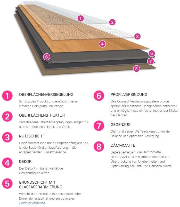 Vinylboden Günstig Kaufen Bei Raumtrend Hinze | Raumtrend Hinze Vinylboden Klicken Designboden Verlegen